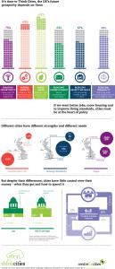 Cities-outlook-2014-1