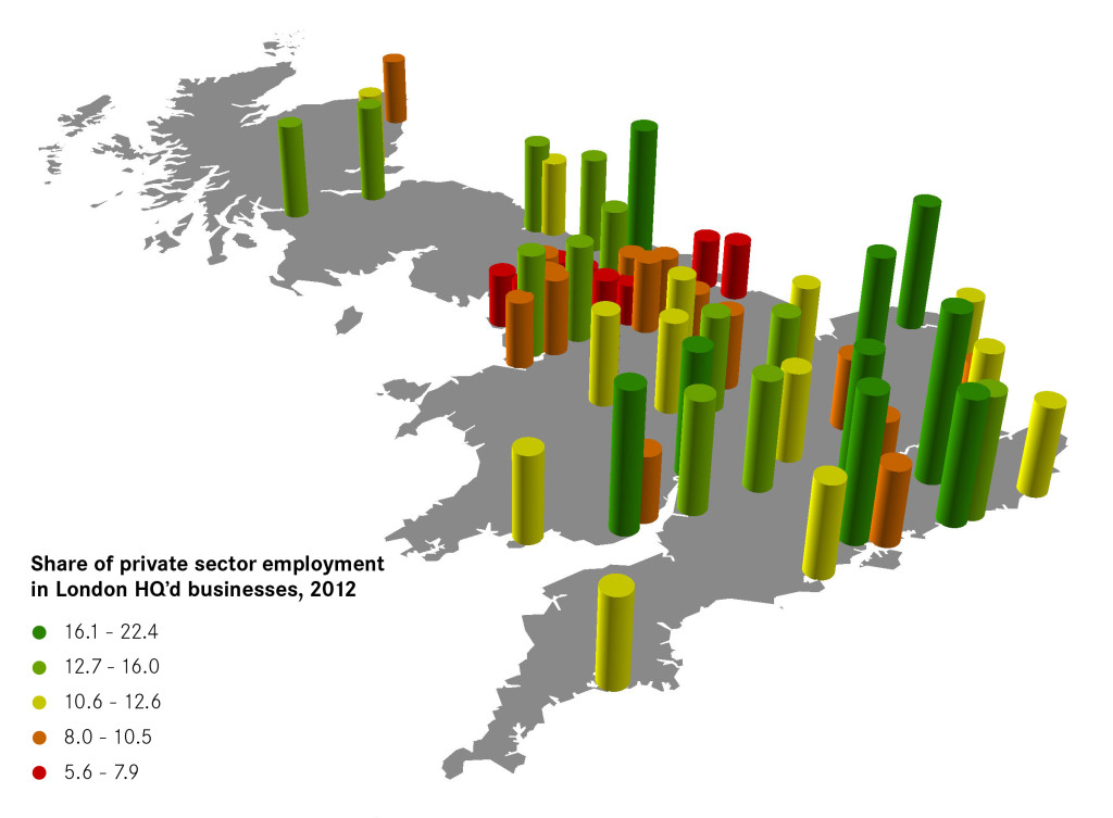 Share of private sector employment in London businesses