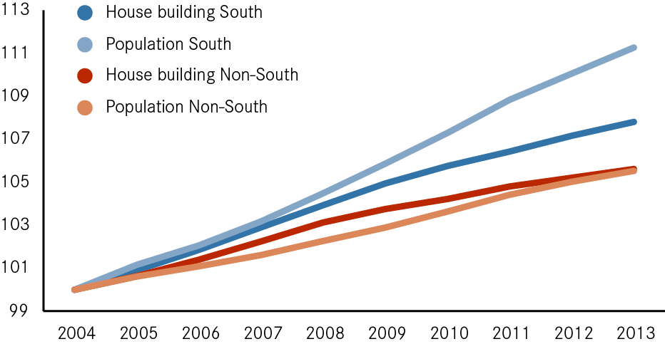 Change-in-Housing-Stock-and-Population-2004-14-by-area