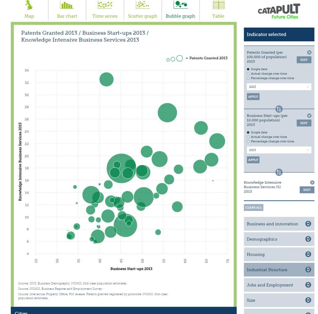 Data tool 19