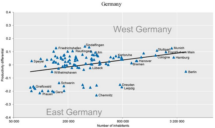 OECD-Metro-Century-Germany-Chart