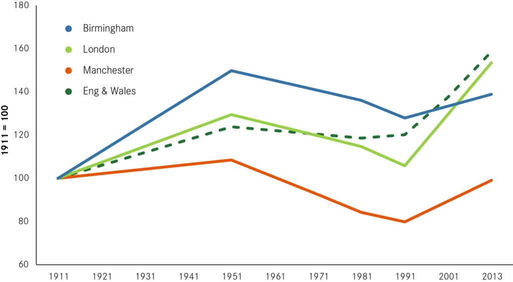 Century-of-Cities-Jobs