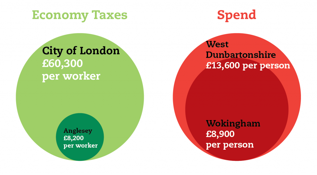 Differences between the local authorities with the lowest and highest levels of economy taxes raised per worker and spend per capita-01