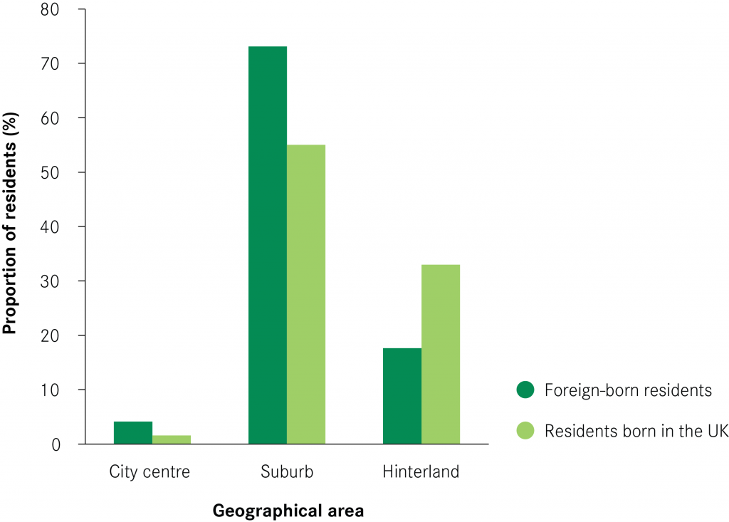 15-08-27 Migrants by city area