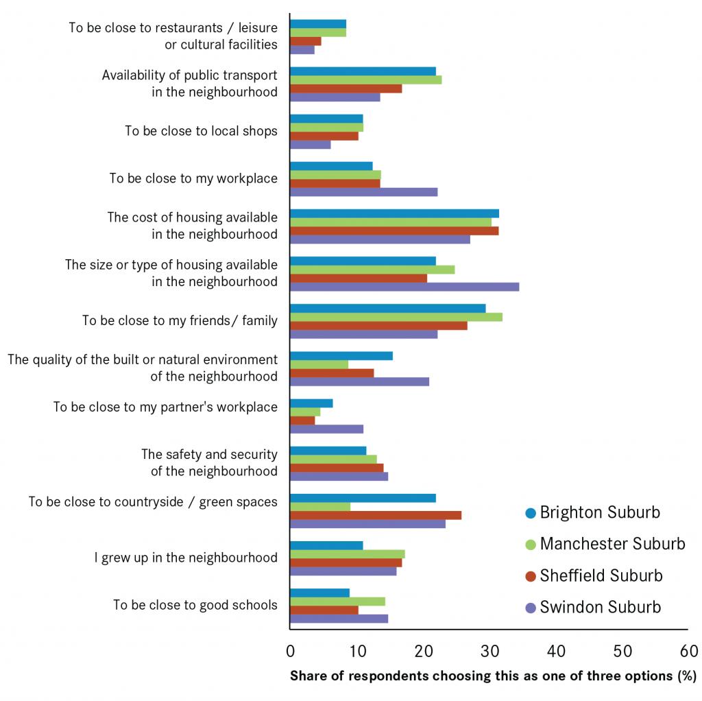 City Polling Positives suburbs-01