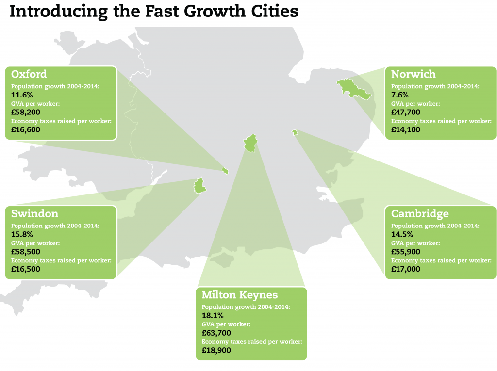 Fast Growth Cities Info Map