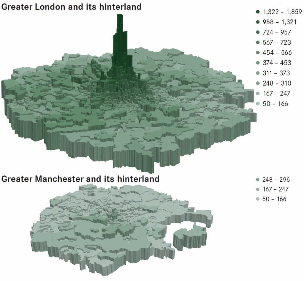 Manchester London house prices