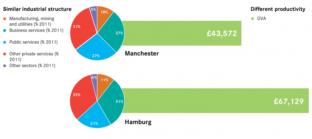 competing-with-the-continent-manchester-vs-hamburg-01