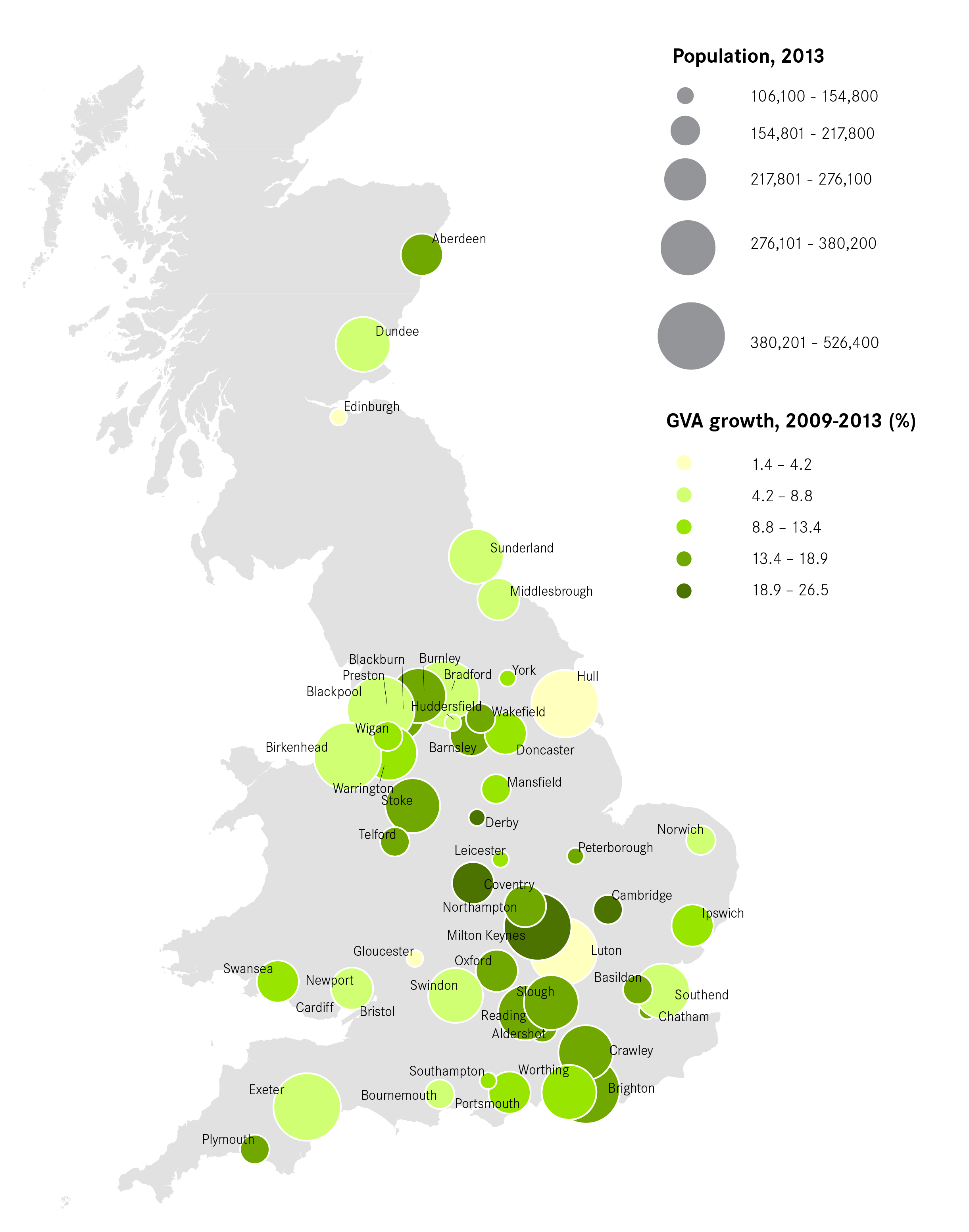 How do mid-size cities perform in the UK and Australia? An