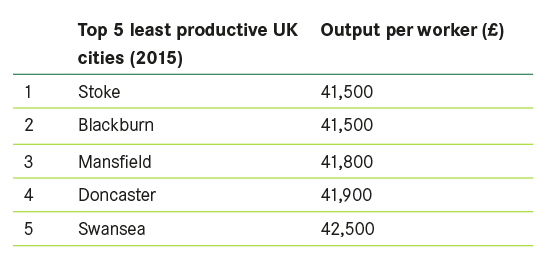 Top 5 least productive UK cities